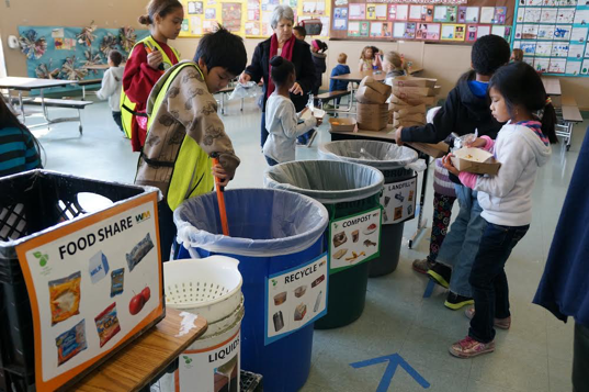 Standardizing Waste Reduction in California Schools: Two School Districts Share their Journey to Achieve Zero Waste